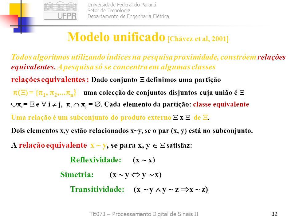 Modelo unificado [Chávez et al, 2001]